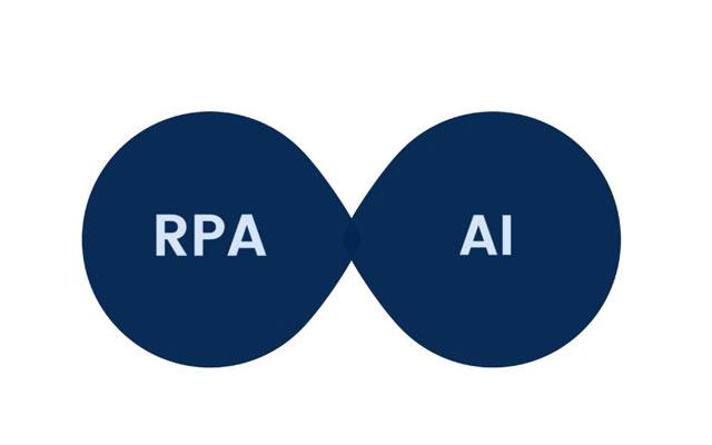RPA市场借AI人工智能之力增势不减