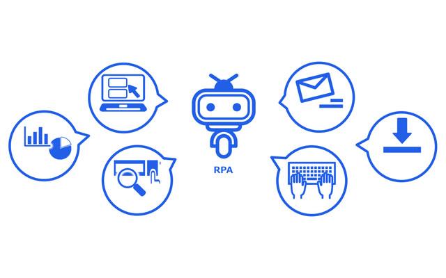 技术、人力和数字化:RPA迎来发展机遇期