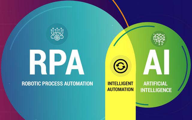 如何看待RPA+AI?