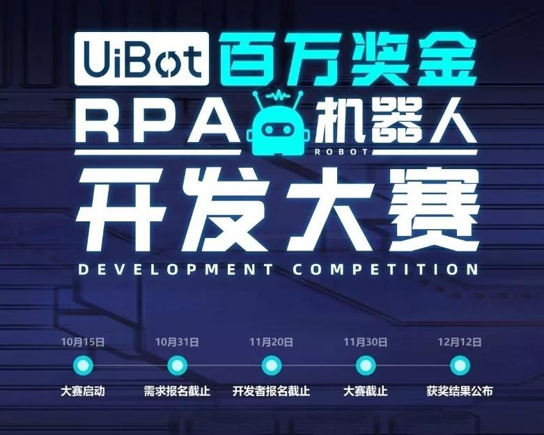 UiBot百万奖金RPA机器人开发大赛
